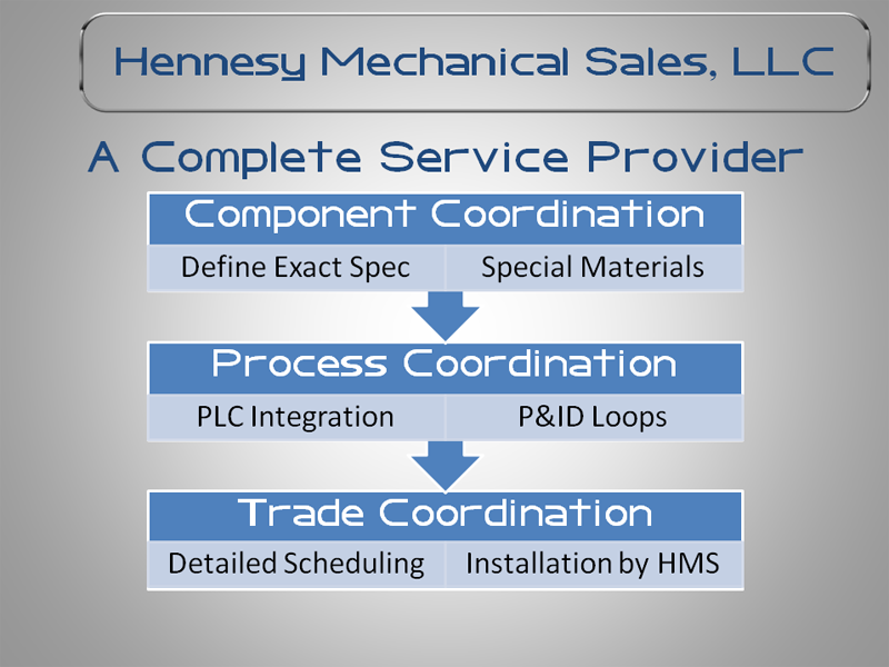 HENNESY-DESIGN-BUILD-SERVICES-2